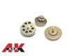 A&K Airsoft 100:300 Ratio V2./V3 AEG Gear Set